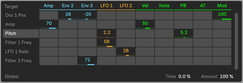 The New Wave: An In-Depth Look at Live 10's Wavetable | Ableton