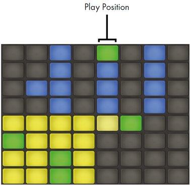 DrumEditorPlayPosition.png